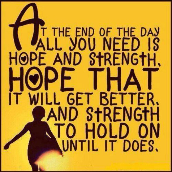 Inspirational Quotes About Hope: Inspirational Quotes About Hope And Strength. QuotesGram