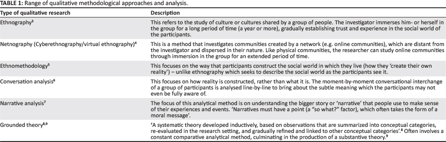 a method of analysing interview transcripts in qualitative research pdf