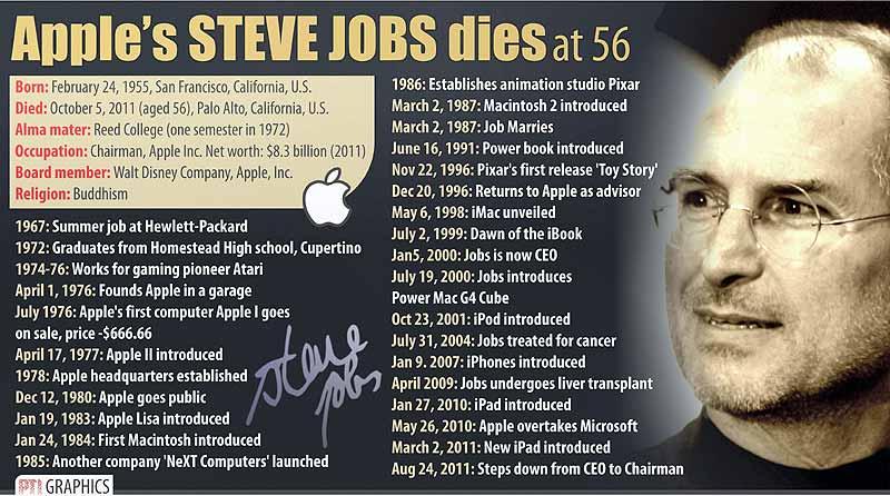 Marketing Quotes Steve Jobs. QuotesGram - 75.5KB