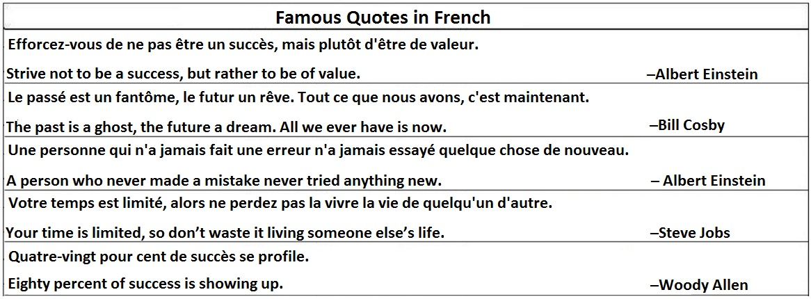 Friendship Quotes In French : Funny love quotes in french quotesgram