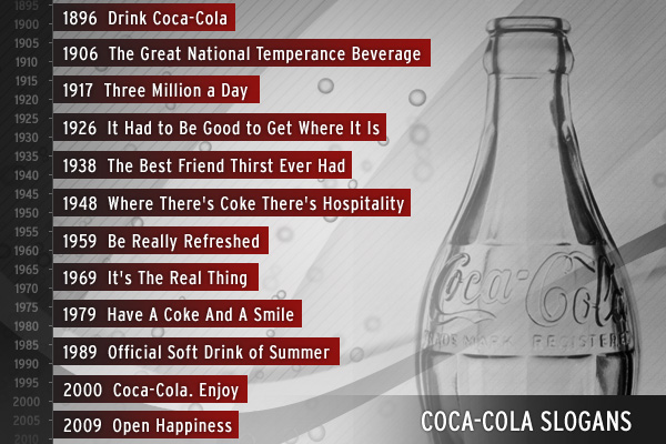 Quotes About Coke Cola. QuotesGram