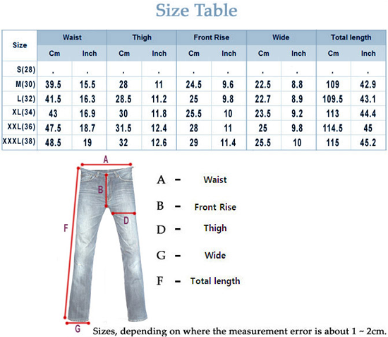 Finding the right size of jeans sold by European sellers depends on one's ability to accurately convert U.S. jean sizes to European sizes. This, in turn, depends on understanding how sizing works in the U.S., Europe, and a few European countries, like the United Kingdom, France, and Italy.