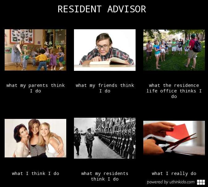 Resident Advisor Duties and Responsibilities