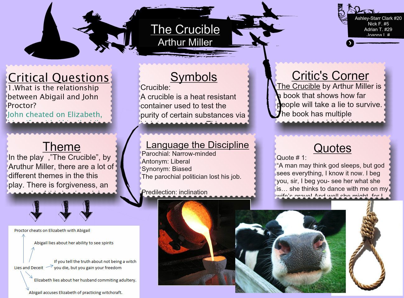 exploring the major themes in the crucible Other ways to study crucible themes for more elaboration on these themes and how they are expressed throughout the play, read my more in-depth article on the main themes in the crucible you can also read my article on mccarthyism and the red scare as they relate to the play to get more information on the context in which the.