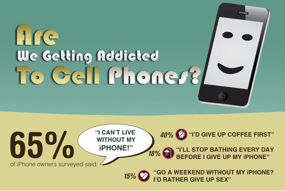 cellphones or distractions Even if you go all day without touching your cell phone once, just having it visible nearby may distract from complex tasks.
