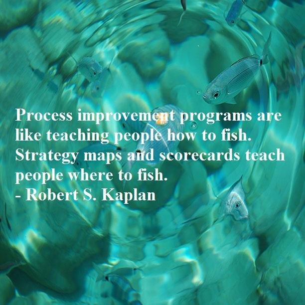 Process Improvement Quotes. QuotesGram