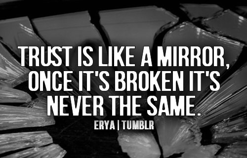 Quotes About Mirrors. ...