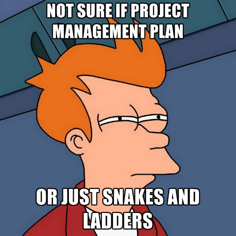 Project resource planning quotes quotesgram for Project planning quotes