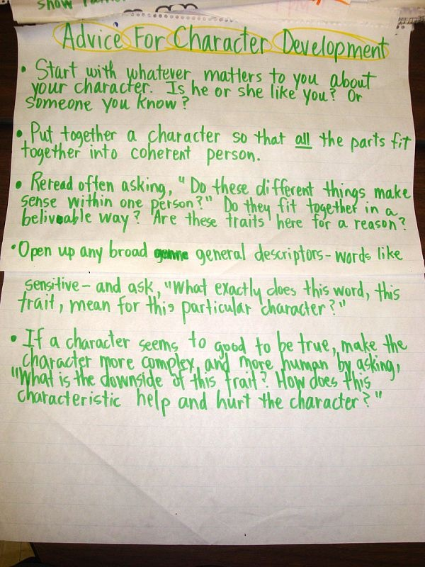 developing character in essay Characterization or characterisation is the representation of persons (or other beings or creatures) a character's voice is his or her manner of speech.