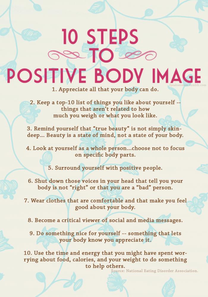 Quotes Positive Self Image. QuotesGram