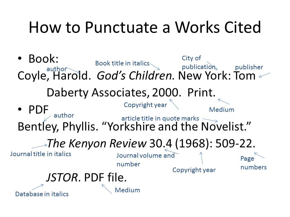 help with work cited Help:citation style 1 this help page is a how-to guide it details processes or procedures of the name of the library that owns a physical copy of a cited work.