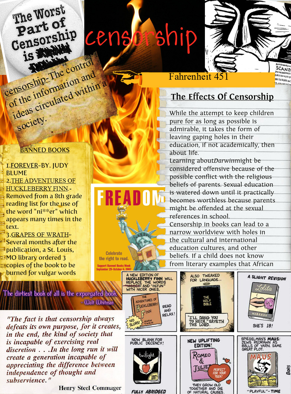 fahrenheit 451 censorship theme essay Write essay infographics the prose of fahrenheit 451 is less than literary still, we can identify the elements of each act in each part of fahrenheit.