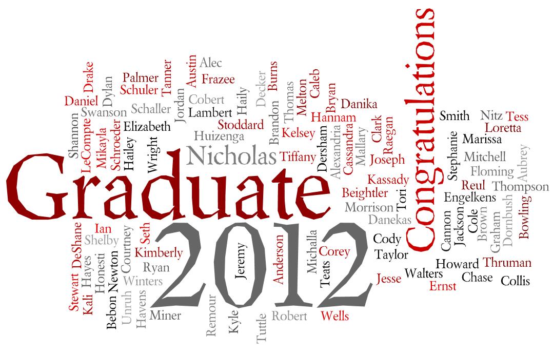 Personalised Word Art Mortar Board Graduation Hat Design  |Word Art For Graduation