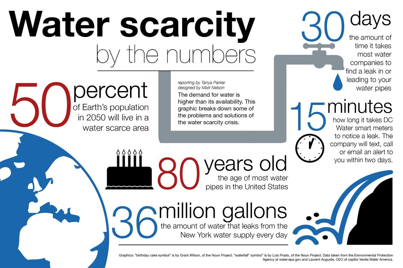 short essay on water scarcity Water scarcity essays: over 180,000 water scarcity essays, water scarcity term papers, water scarcity research paper, book reports 184.