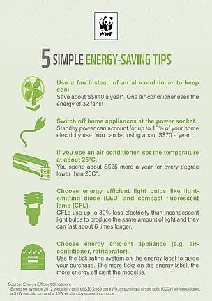 quotes about saving energy quotesgram. Black Bedroom Furniture Sets. Home Design Ideas