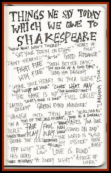 """the importance of how shakespeare begins An analysis of shakespeare's women posted this historical reality is important to keep in mind when analyzing bold,"""" hermia begins."""