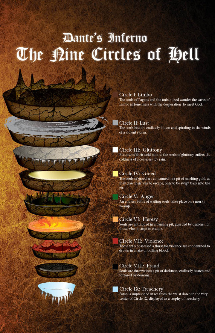 hell dante inferno quotes  quotesgram