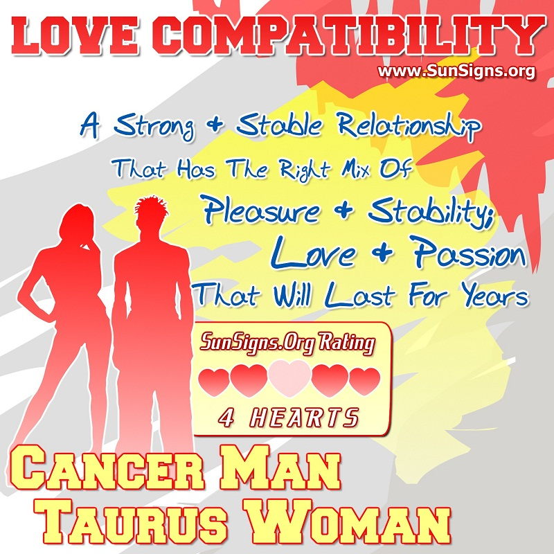 Quotes About A Leo Man Cancer Woman Quotesgram