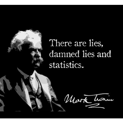 Mark Twain Quotes About Lying