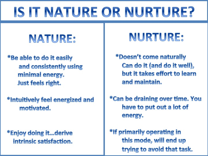 The naturenurture debate essay