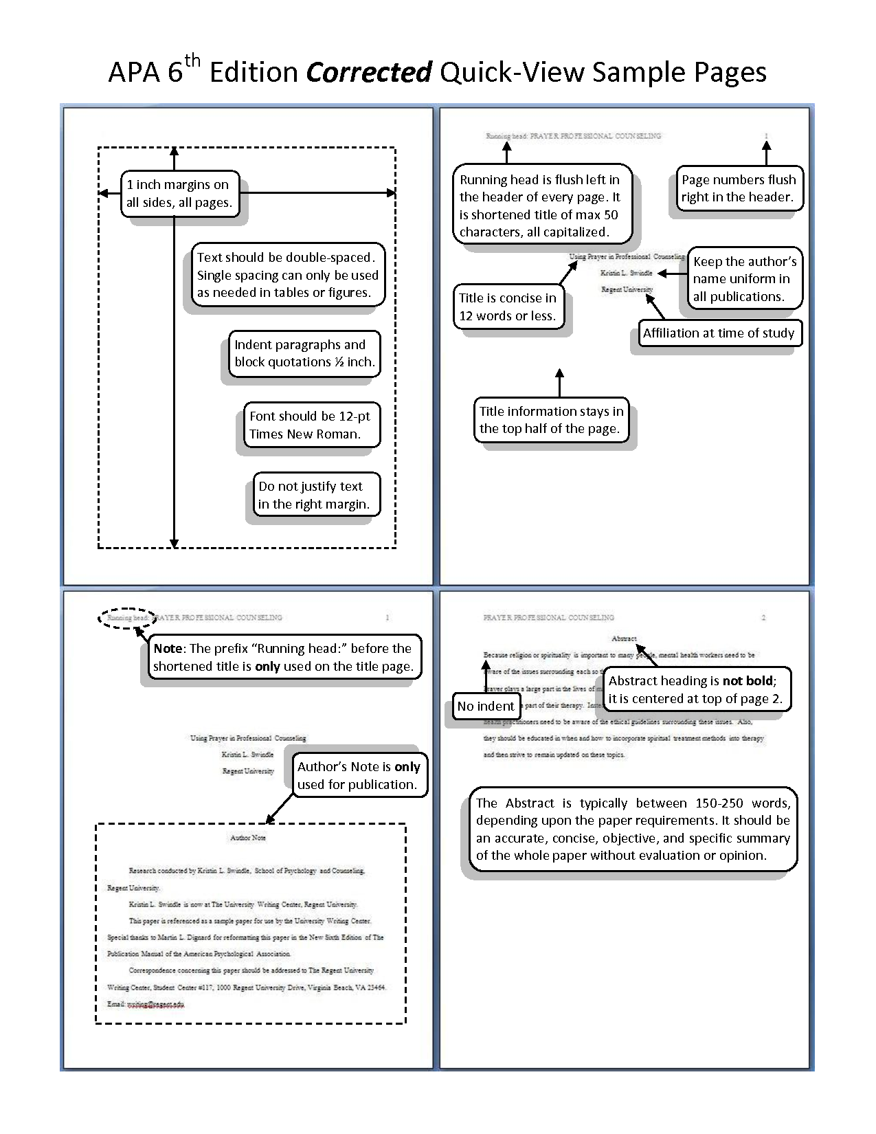 what part(s) of an apa-formatted essay should be single spaced