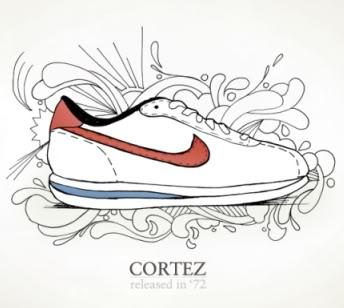Cortez Shoes Quotes