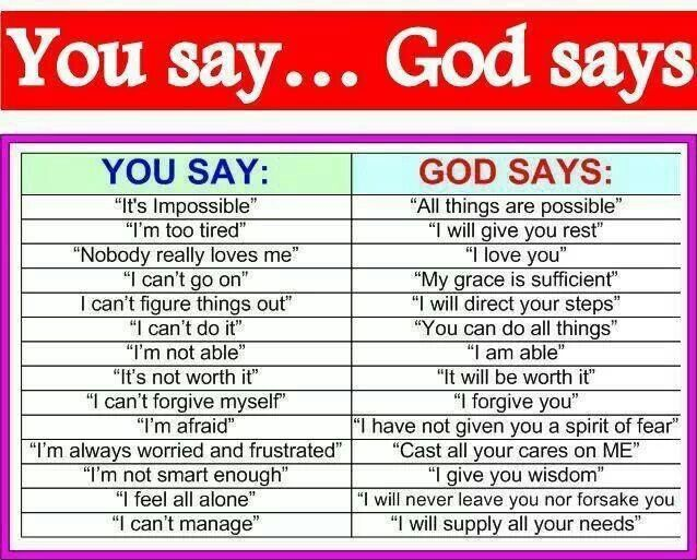 You Say God Says Quotes Quotesgram