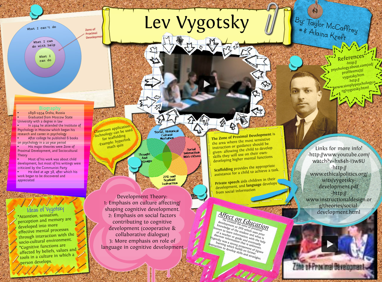 Lev Vygotsky Quotes On Play. QuotesGram