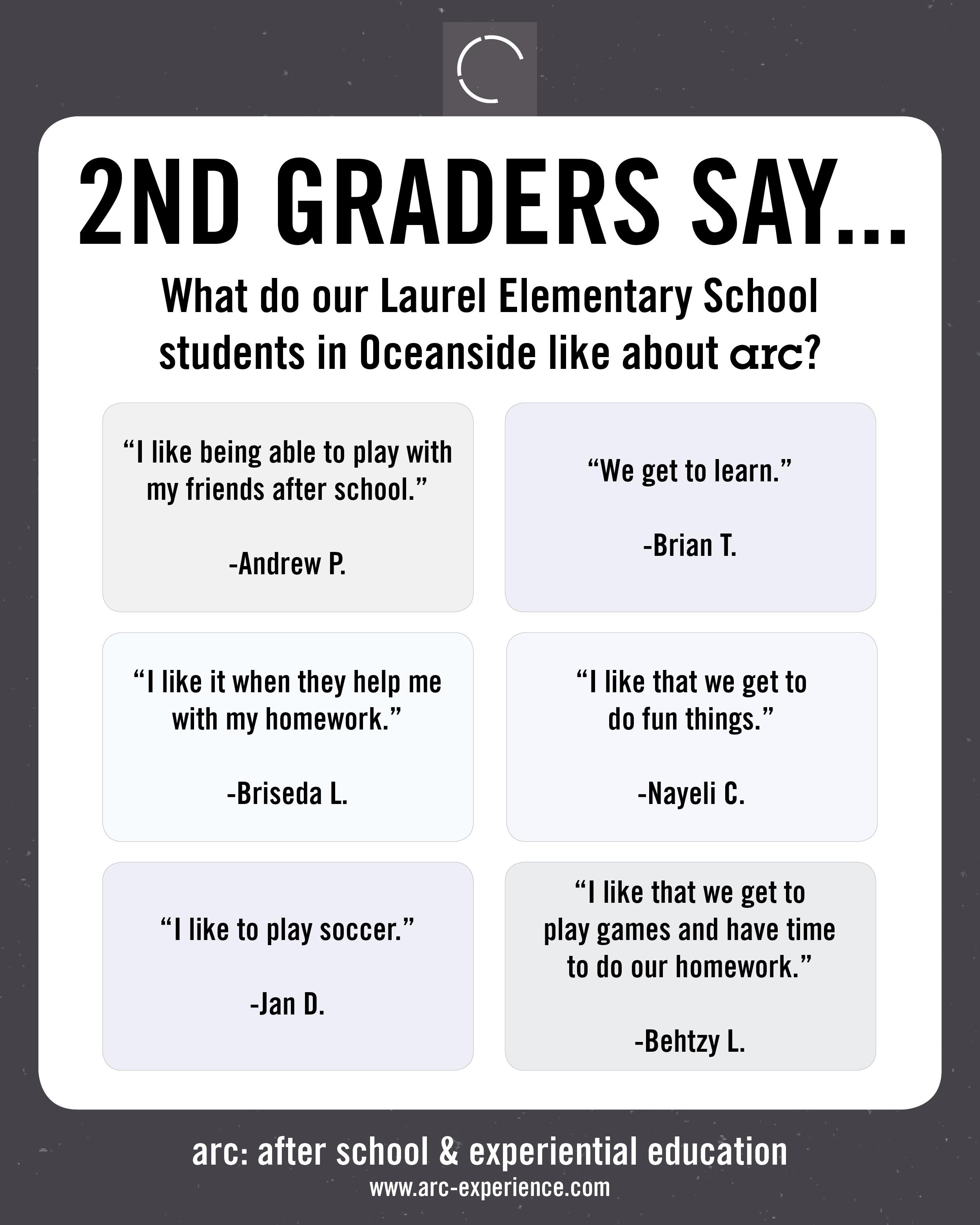 Elementary School Graduation Quotes. QuotesGram