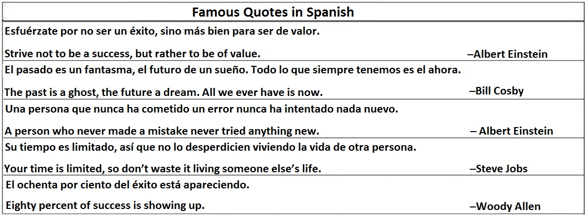 Spanish Quotes From Famous People. QuotesGram