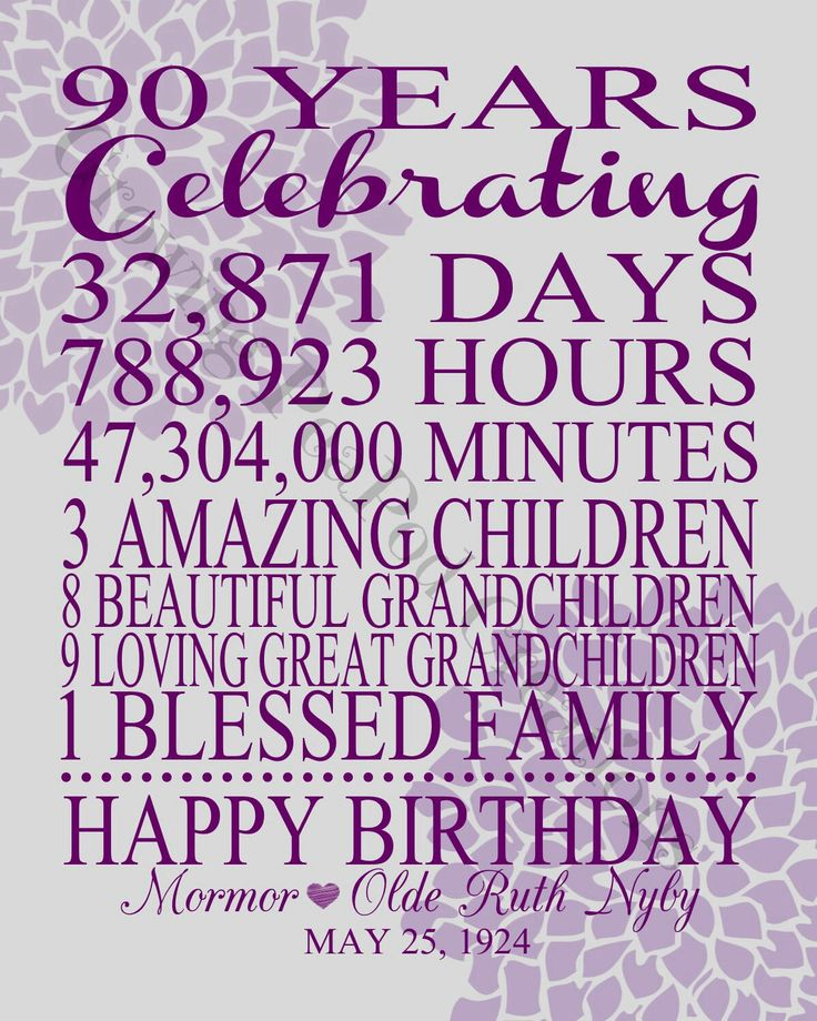 90th Birthday Verses Or Quotes. QuotesGram