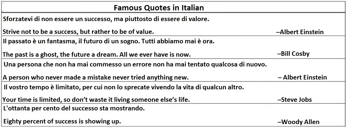 English In Italian: Famous Quotes About Italian Food. QuotesGram
