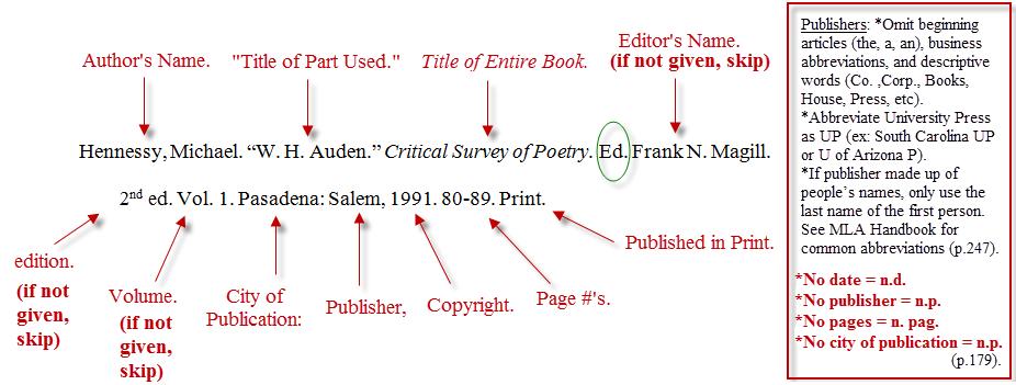 In text essay citation apa