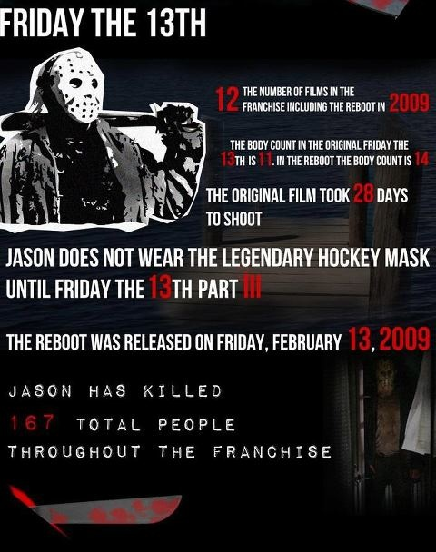 Quotes About Friday The 13th: Friday The 13th Movie Quotes. QuotesGram