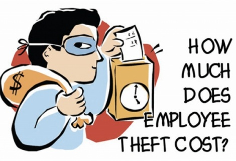 Employee Theft Quotes. QuotesGram