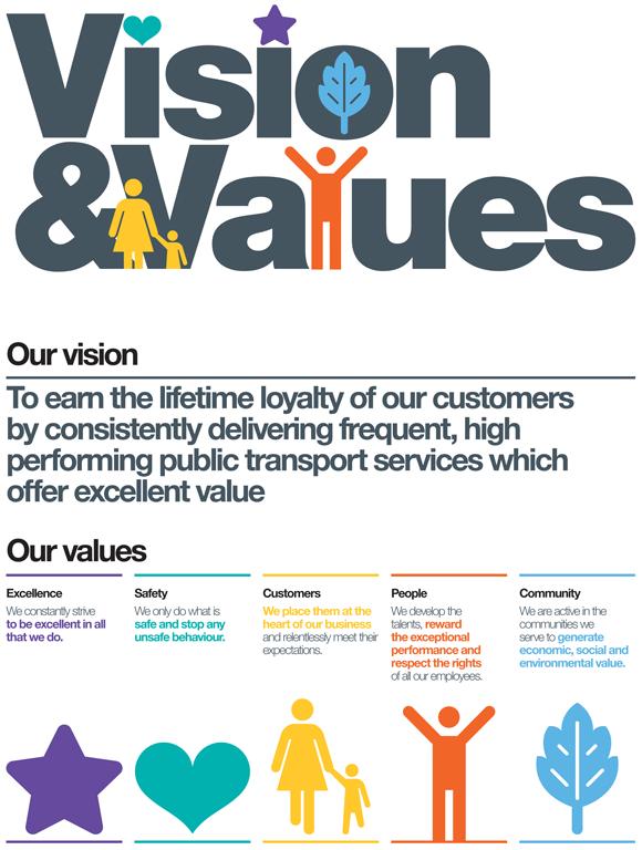 Business Core Values Quotes Quotesgram