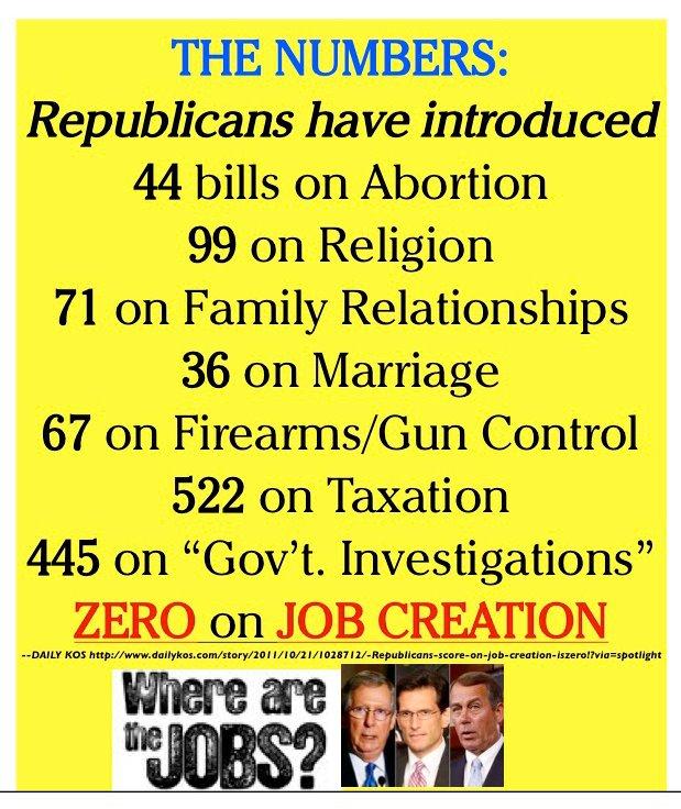 Misogynistic republican quotes