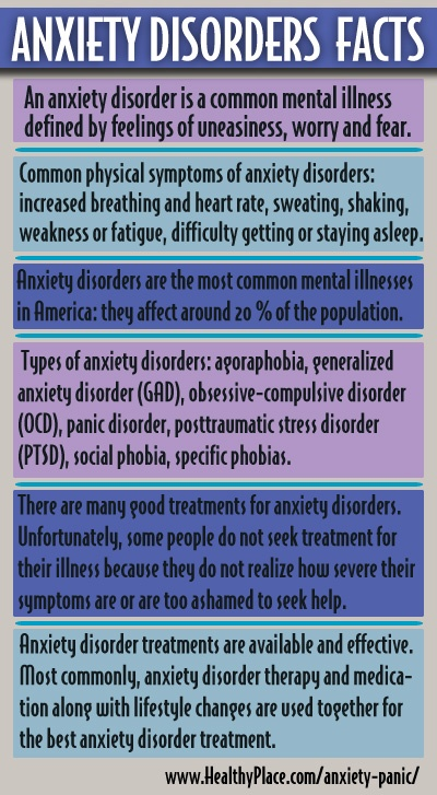 Quotes About Anxiety Disorder. QuotesGram