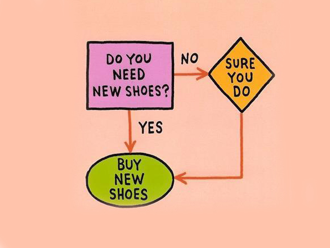 KEEP CALM AND HAVE A SHOE ADDICTION - Keep Calm and Posters ...