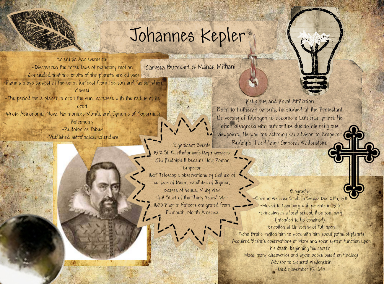 johannes kepler biography Home → sparknotes → biography study guides → johannes kepler johannes kepler table of contents context general summary important.