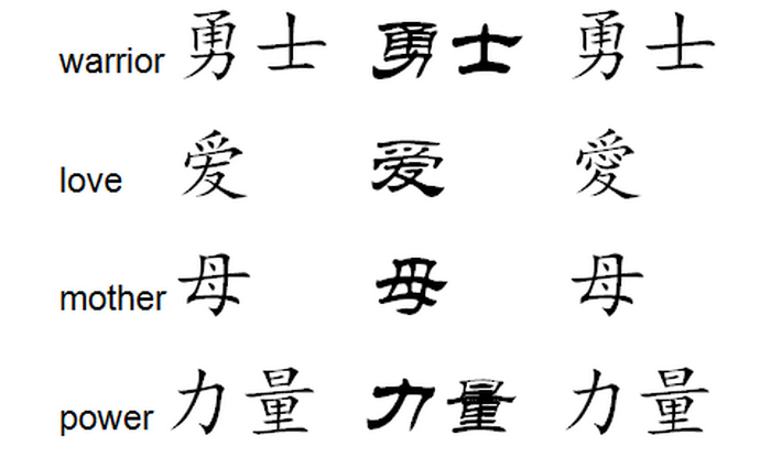 Chinese Quotes In Chinese Characters Quotesgram