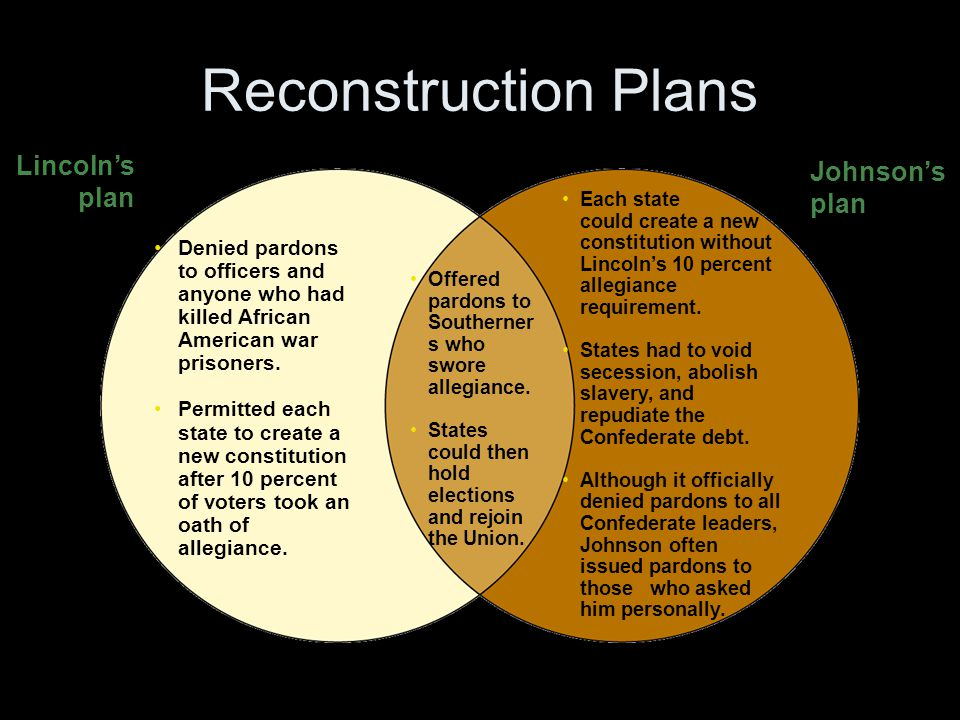 reconstruction era essay questions