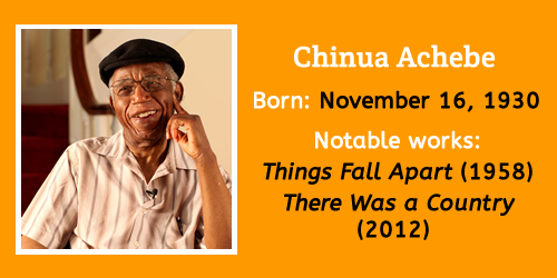 a summary of things fall apart by chinua achebe Plot summary - let studymodecom get you up to speed on key information and facts on things fall apart by chinua achebe.