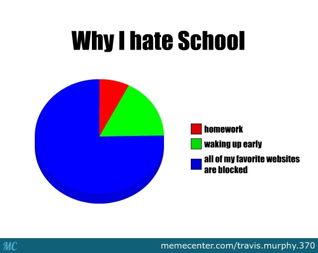 Funny Meme Quotes About School : Hate school quotes quotesgram