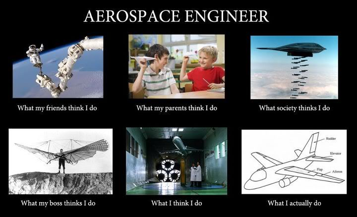 Average Aerospace Engineer Salary