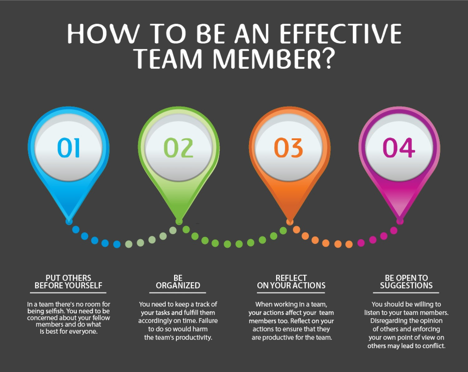 We are the best team quotes quotesgram - Good Quotes On Team Member Quotesgram