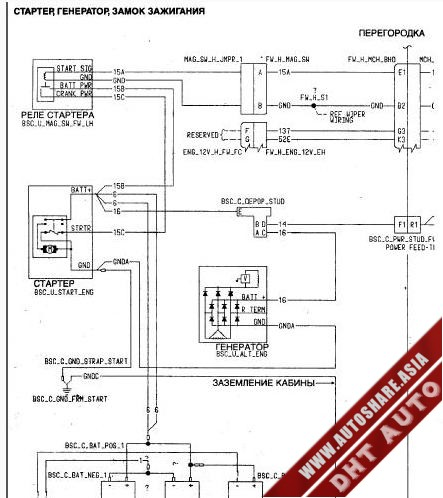 2006 freightliner columbia radio wiring diagram wiring diagram 2001 freightliner wiring diagram exles and