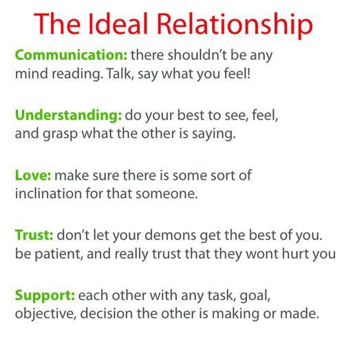 quotes on understanding in a relationship