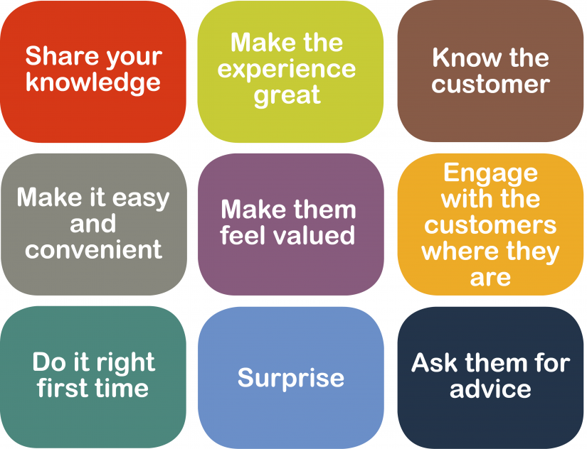 how to build a relationship with your customers