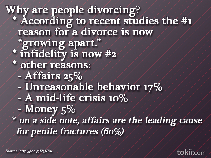 Quotes About Marriage And Divorce. QuotesGram